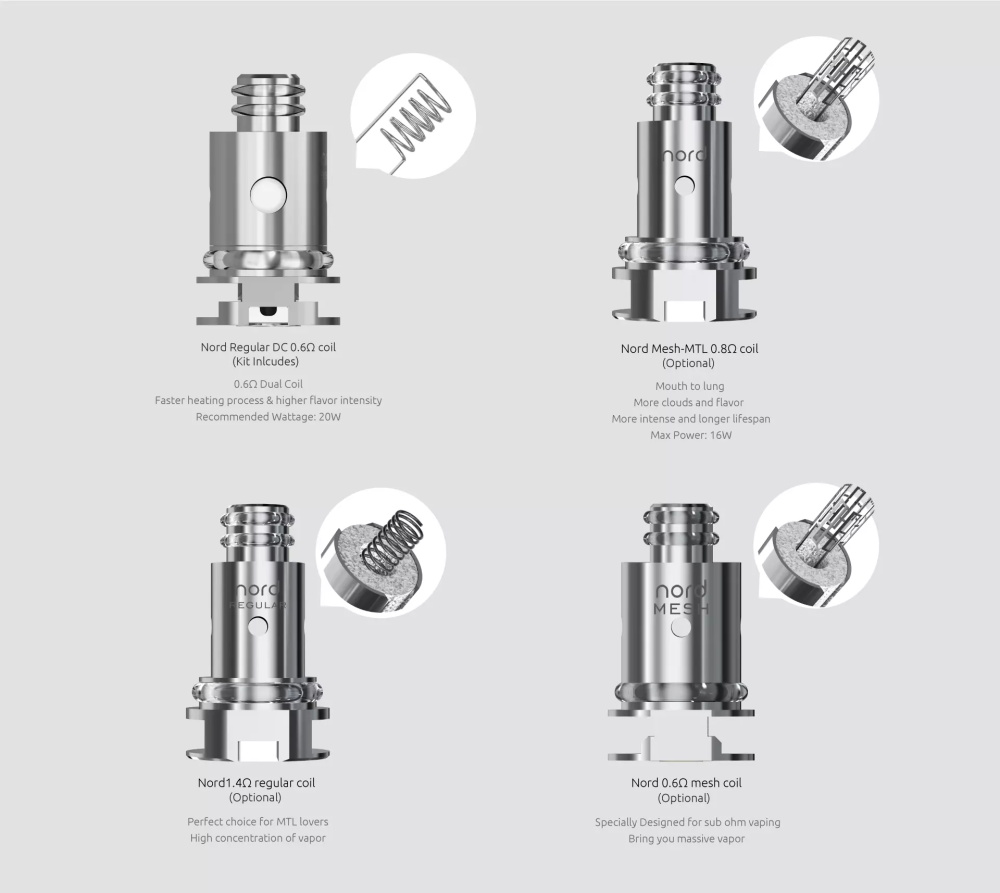 SMOK Fetch Mini Kit Compatible Nord Series Coil
