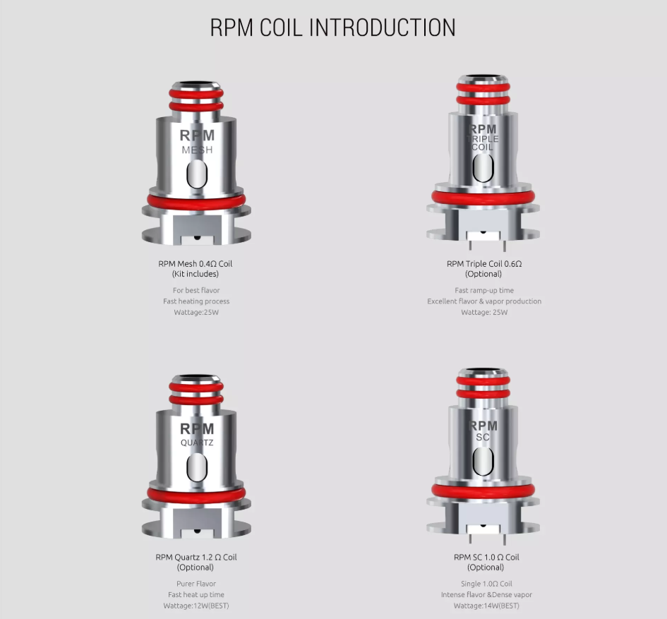 SMOK RPM Coil Introduction
