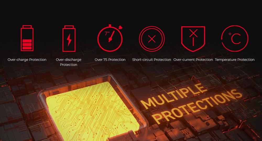 Wismec Preva pod kit multiple protections