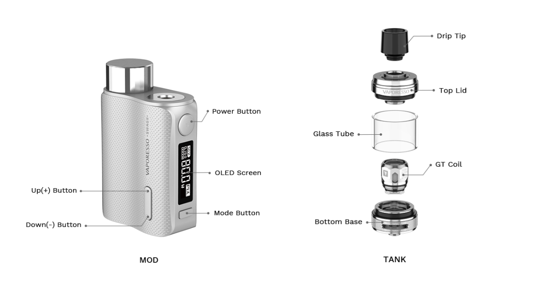 Vaporesso Swag 2 Exploded View
