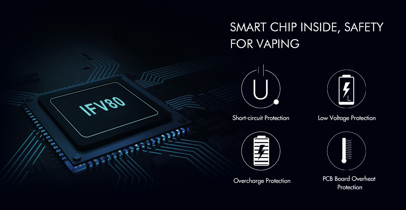 Snowwolf Kfeng Kit 80W inside smart chip