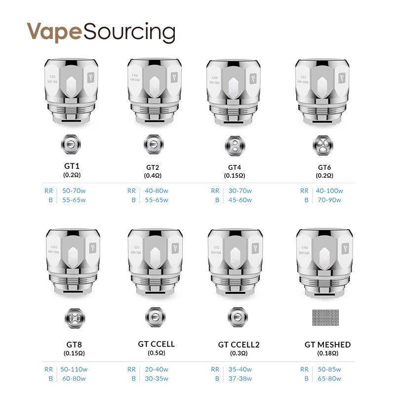 Vaporesso NRG Replacement coils All Types