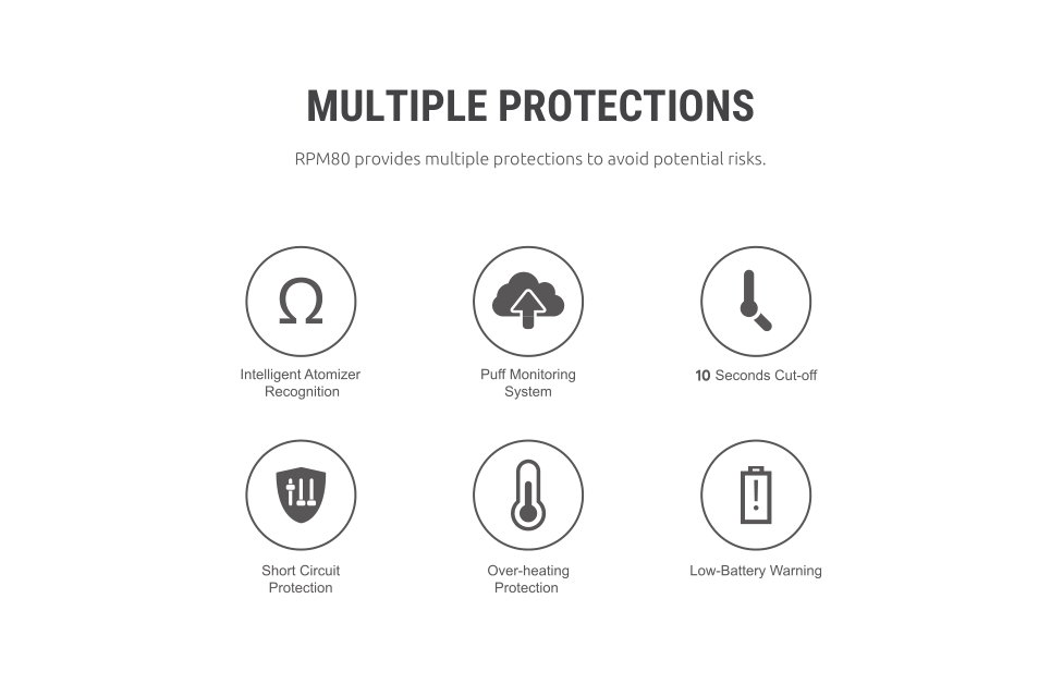 Multiple Protections SMOK RPM80 Kit