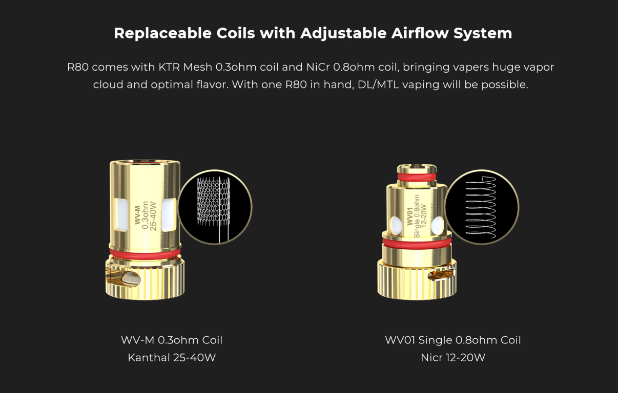 Wismec R80 Replacement Coils
