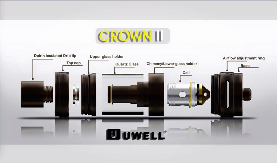 Structure of UWELL CROWN II SUB OHM TANK