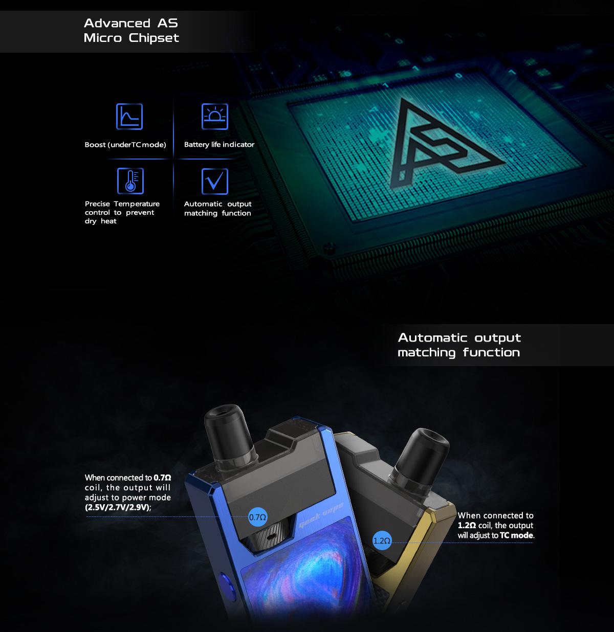 Geekvape Frenzy Kit 950mAh Pod System Kit