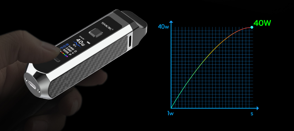 SMOK RPM40 Pod Mod Kit Max Output Power For 40W