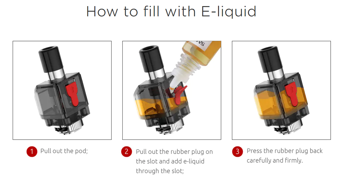 Fetch Pro kit Fill E liquid Method