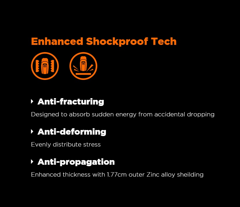 ageis enhanced shockproof tech