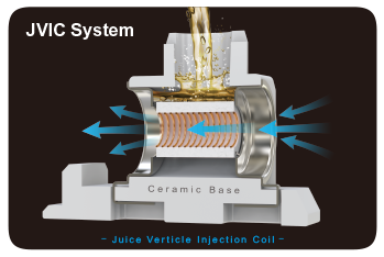 Innovative and exclusive JVIC system