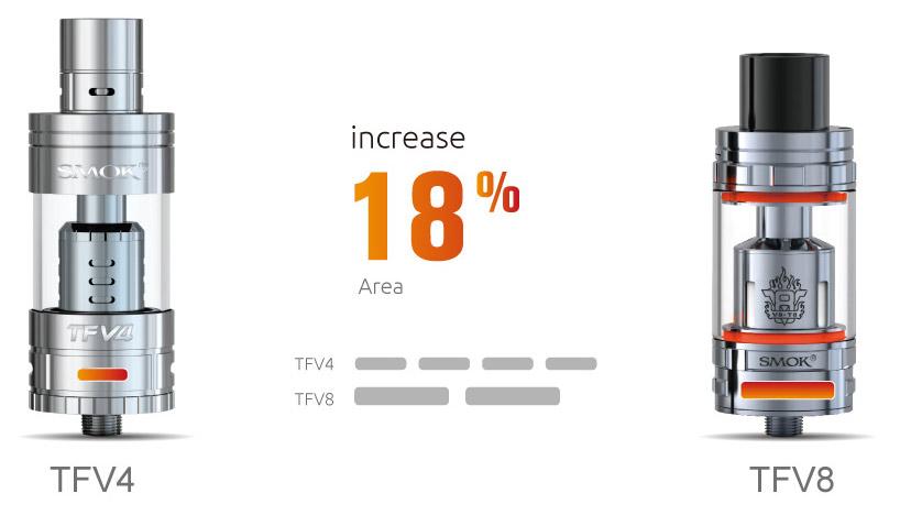 1 PAIR BIGGER BOTTOM AIR SLOTS of Smok TFV8 in VapeSourcing