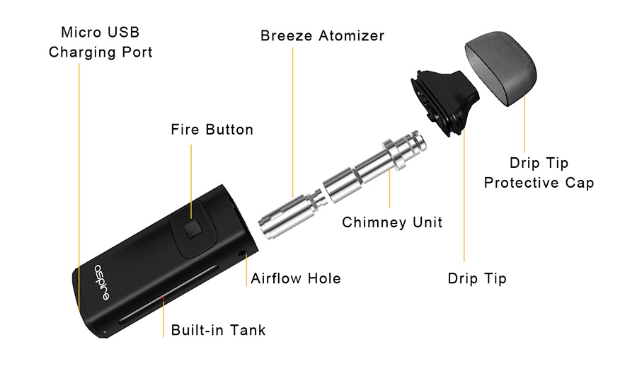 Aspire Breeze Kit for sale