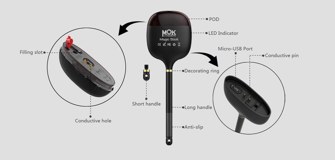 MOK Magic Stick Kit Componets