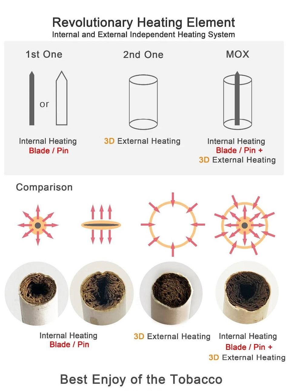IOH Vaporizer heating Kit