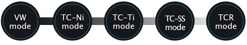 WISMEC Reuleaux RX2/3 Modis TC mod