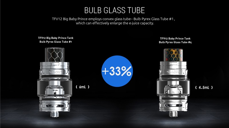 smok Bulb Glass Tube
