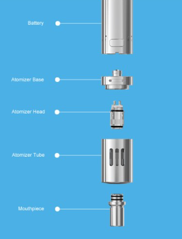 best Joyetech eGo ONE VT kit
