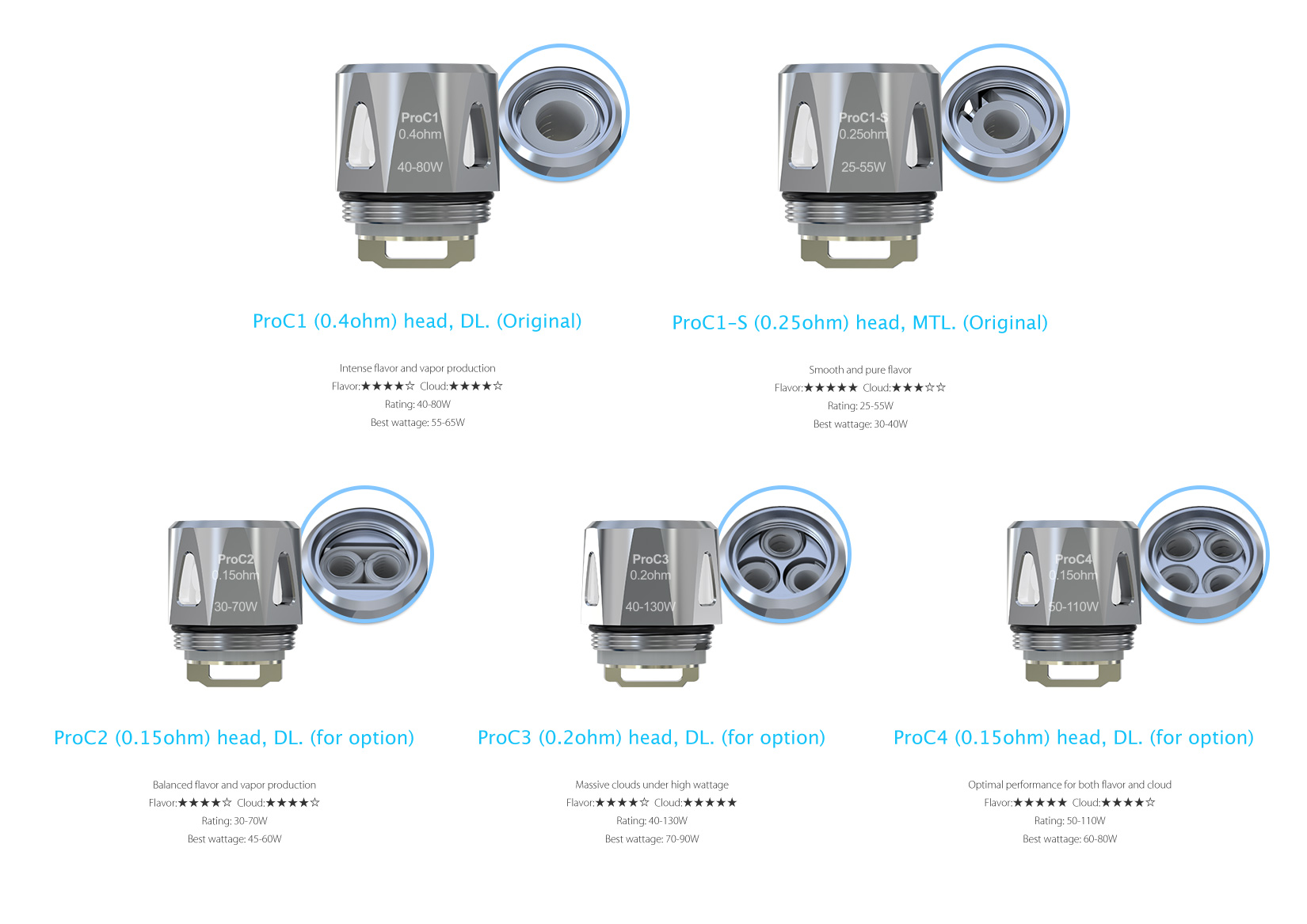 Joyetech Vic Primo Mini heads