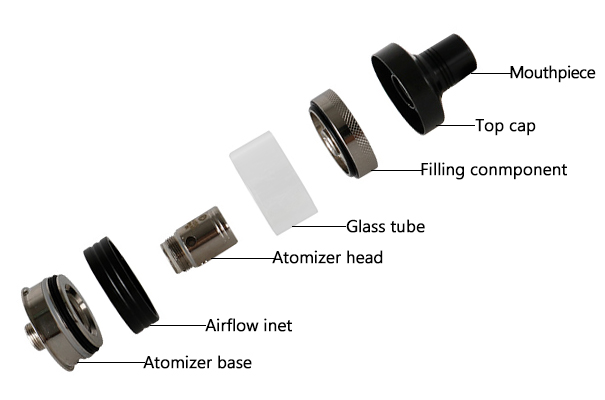 structure of exceed atomizer