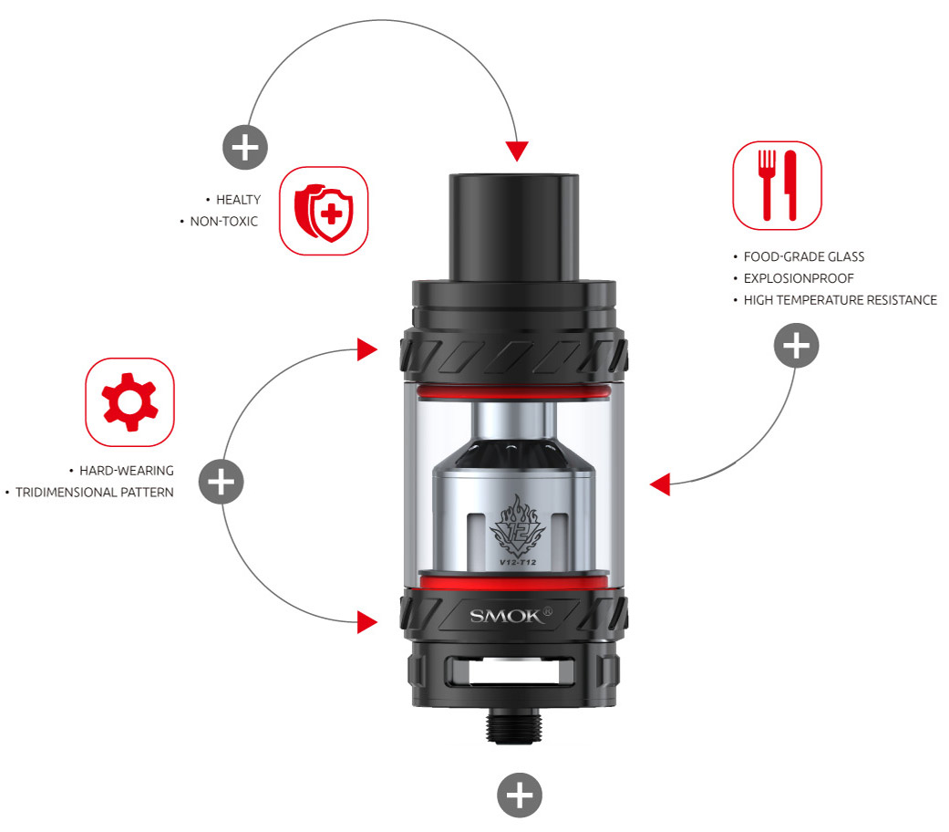 Quality SMOK TFV12 Cloud Beast King Tank