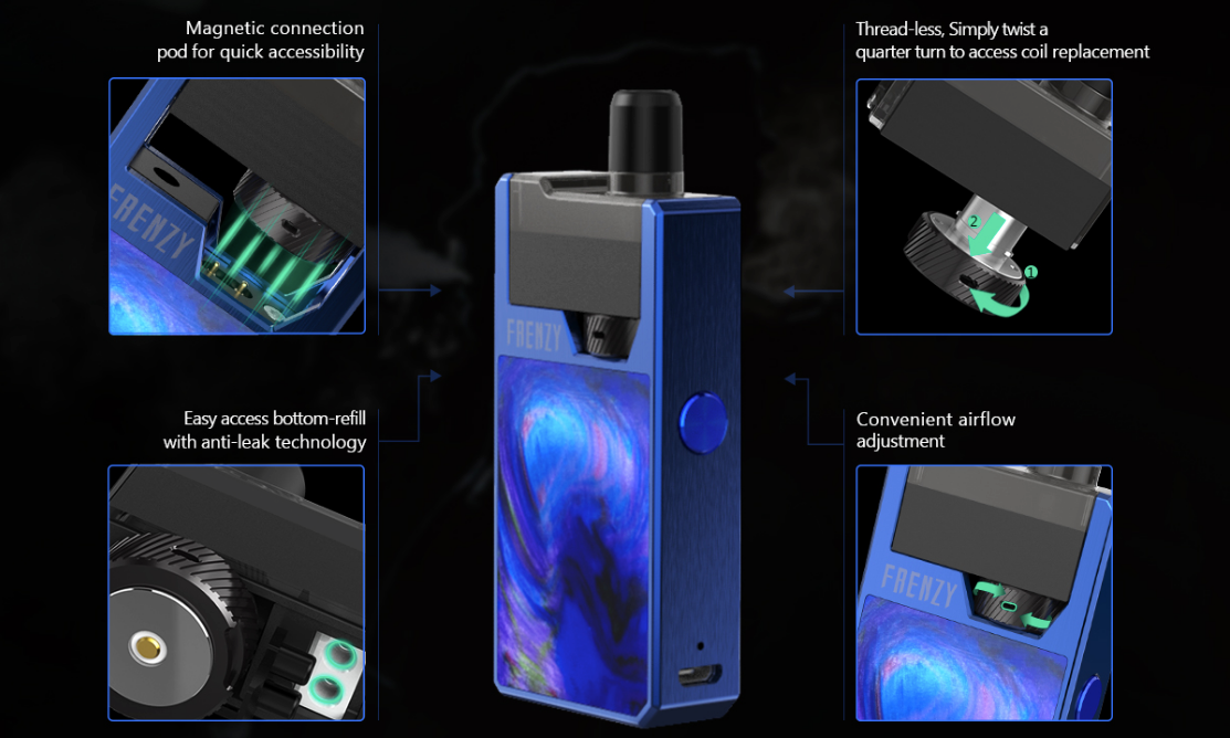 Geekvape Frenzy review